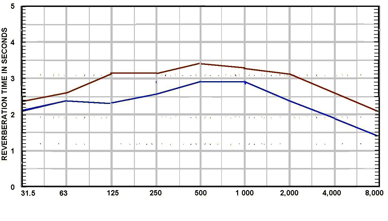 Figure 18a