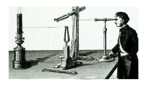 Figure 3 Lissajous Aparatus PAE
