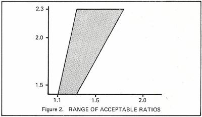 Figure2ControlRoomREP77
