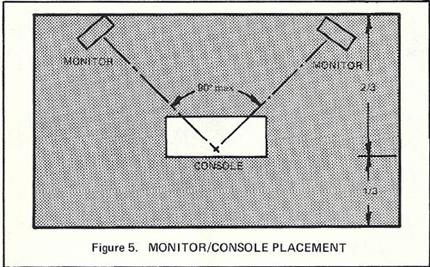 Figure555ControlRoomREP77