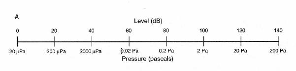 Figure 1-15A