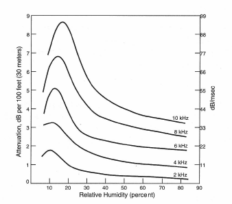 Figure 1-19