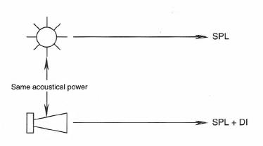 Figure 1-23