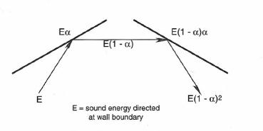 Figure 1-25
