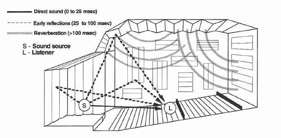 Figure 1-26