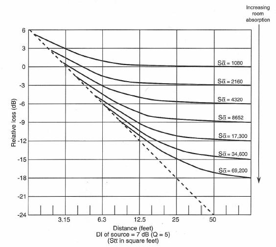 Figure 1-29