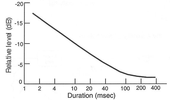 figure-2-3-600