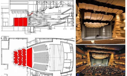 "Comments on the importance of the early-to-reverberant sound-energy ratio, ""Clarity,"" in speech and music acoustics, related to use of sound-reflecting panels with attention to data in Dr. Leo L. Beranek's three concert-hall books."